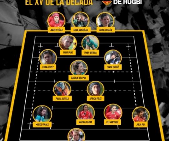 Decidit el XV de la Dècada per la FCR: majoria de jugadores d'INEF Barcelona entre les escollides